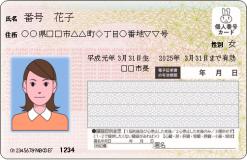 XMTrading口座開設・マイナンバーカード